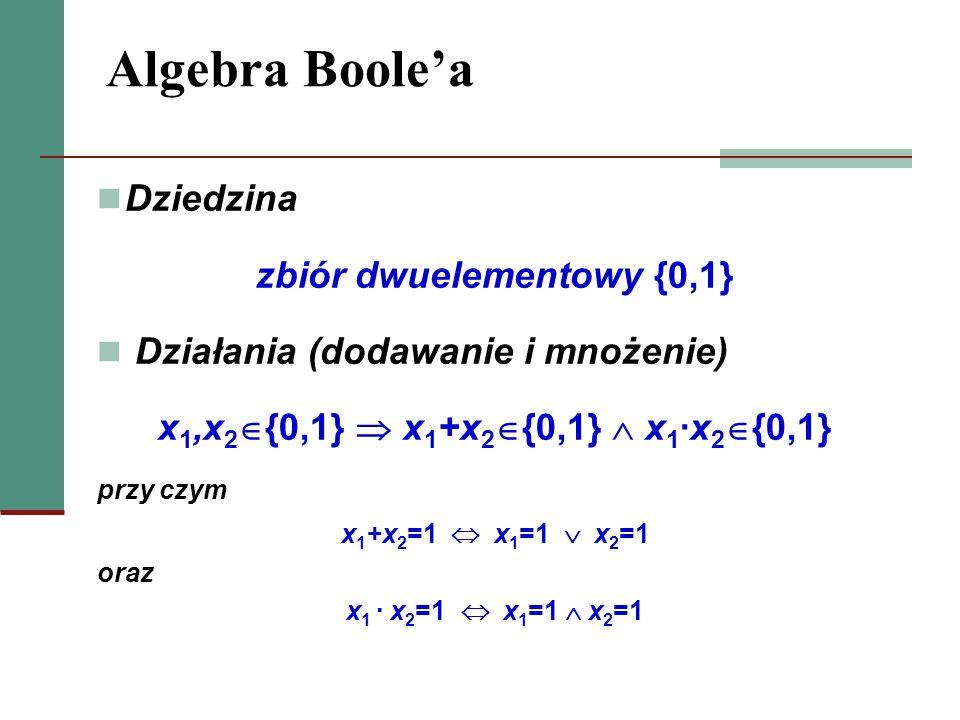 zbiór dwuelementowy {0,1}