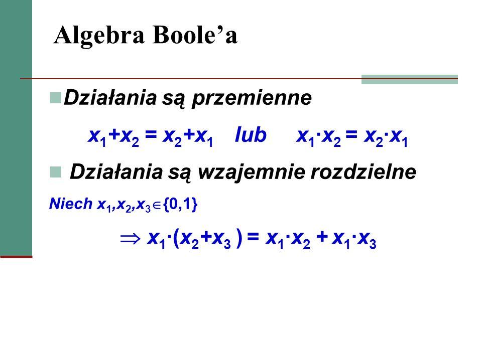 Algebra Boole'a Działania są przemienne