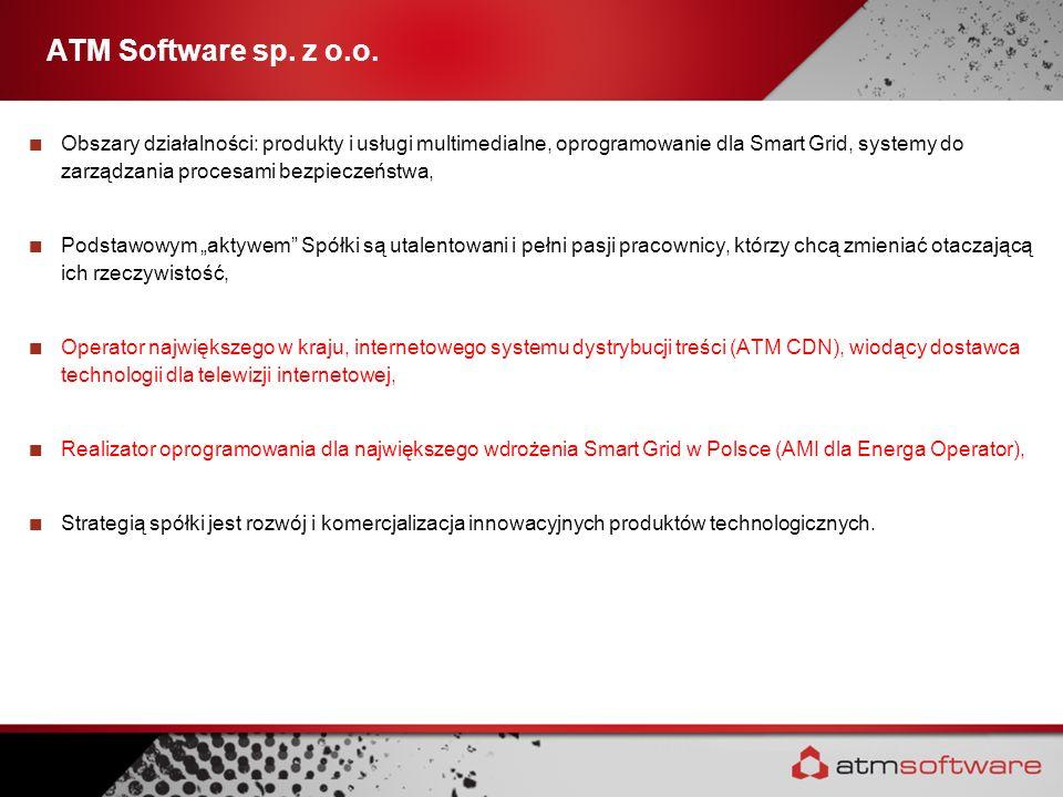 ATM Software sp. z o.o.