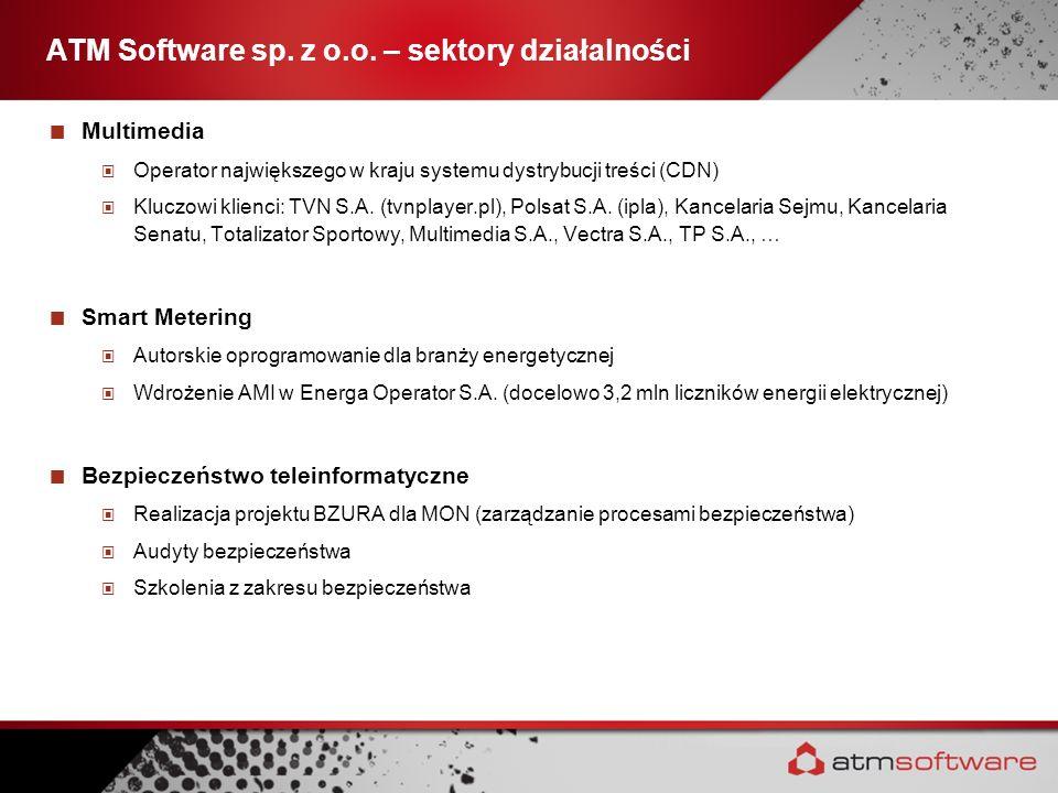 ATM Software sp. z o.o. – sektory działalności