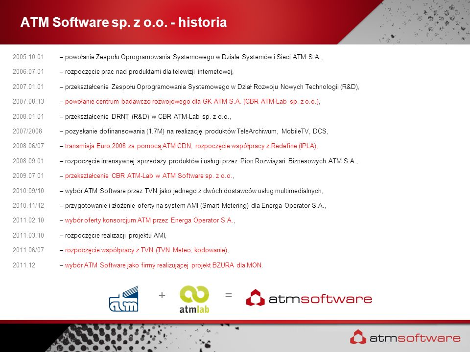 ATM Software sp. z o.o. - historia