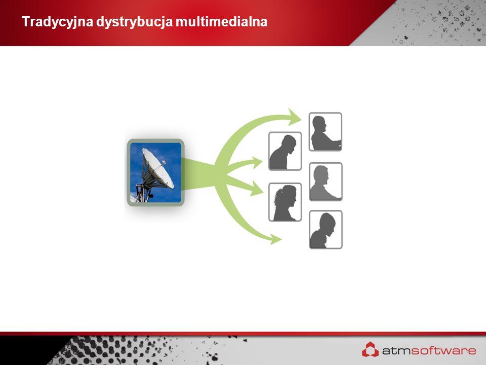 Tradycyjna dystrybucja multimedialna