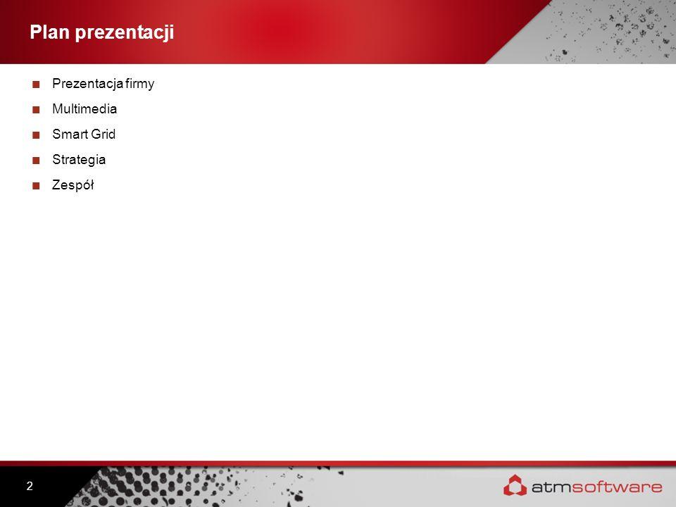 Plan prezentacji Prezentacja firmy Multimedia Smart Grid Strategia
