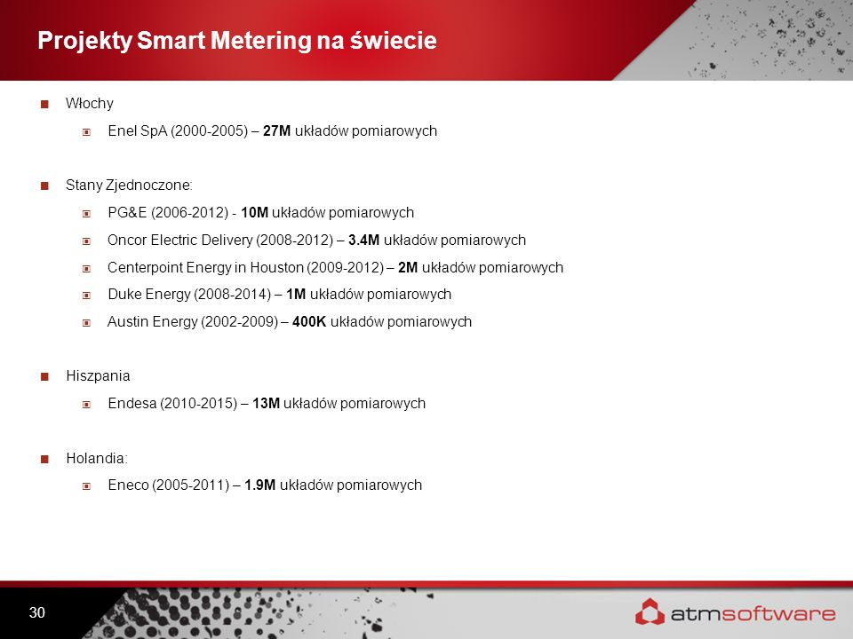 Projekty Smart Metering na świecie