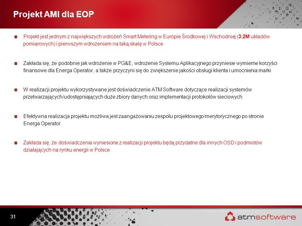 Projekt AMI dla EOP