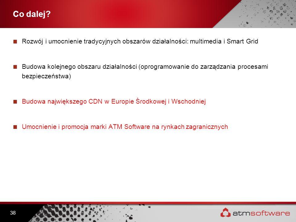 Co dalej Rozwój i umocnienie tradycyjnych obszarów działalności: multimedia i Smart Grid.