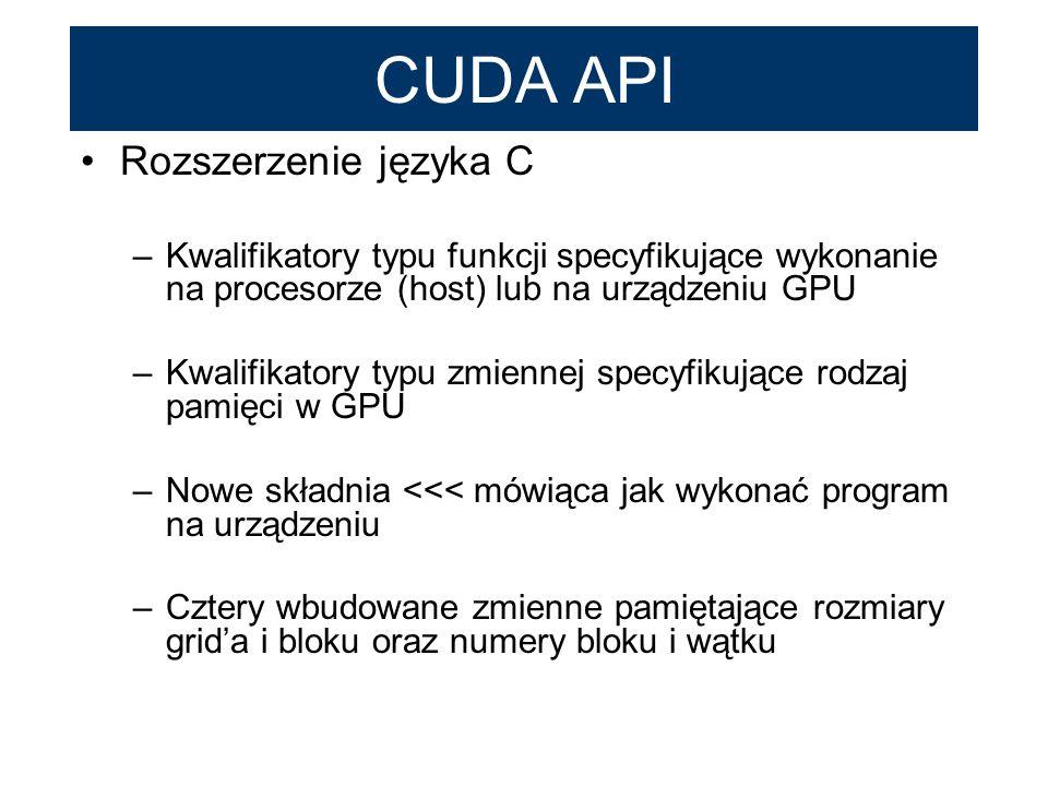 CUDA API Rozszerzenie języka C
