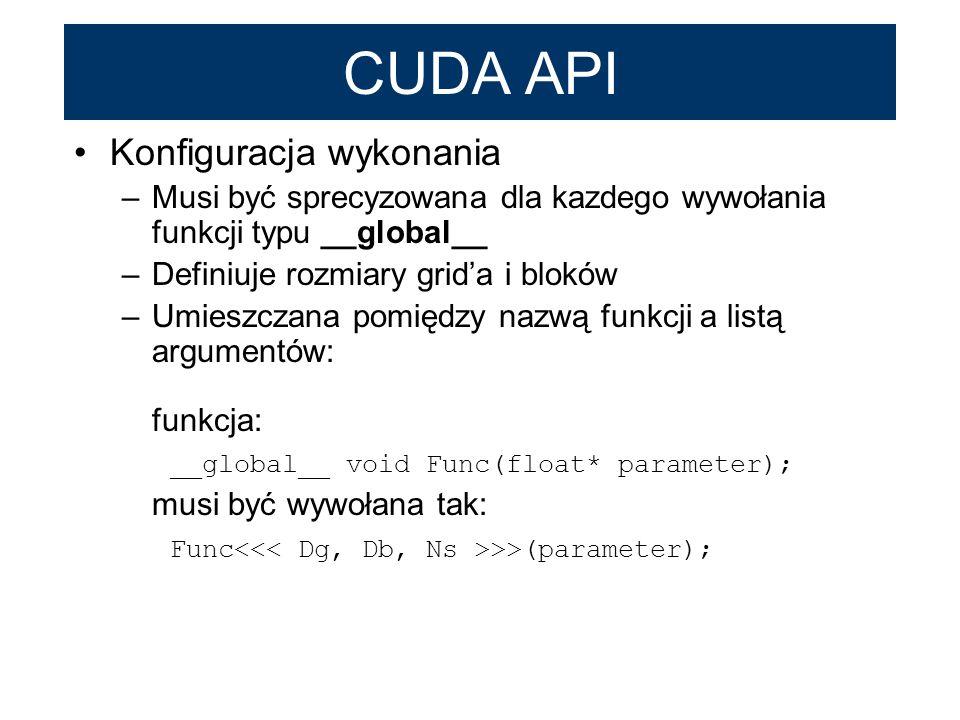 CUDA API Konfiguracja wykonania