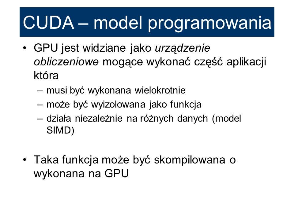 CUDA – model programowania