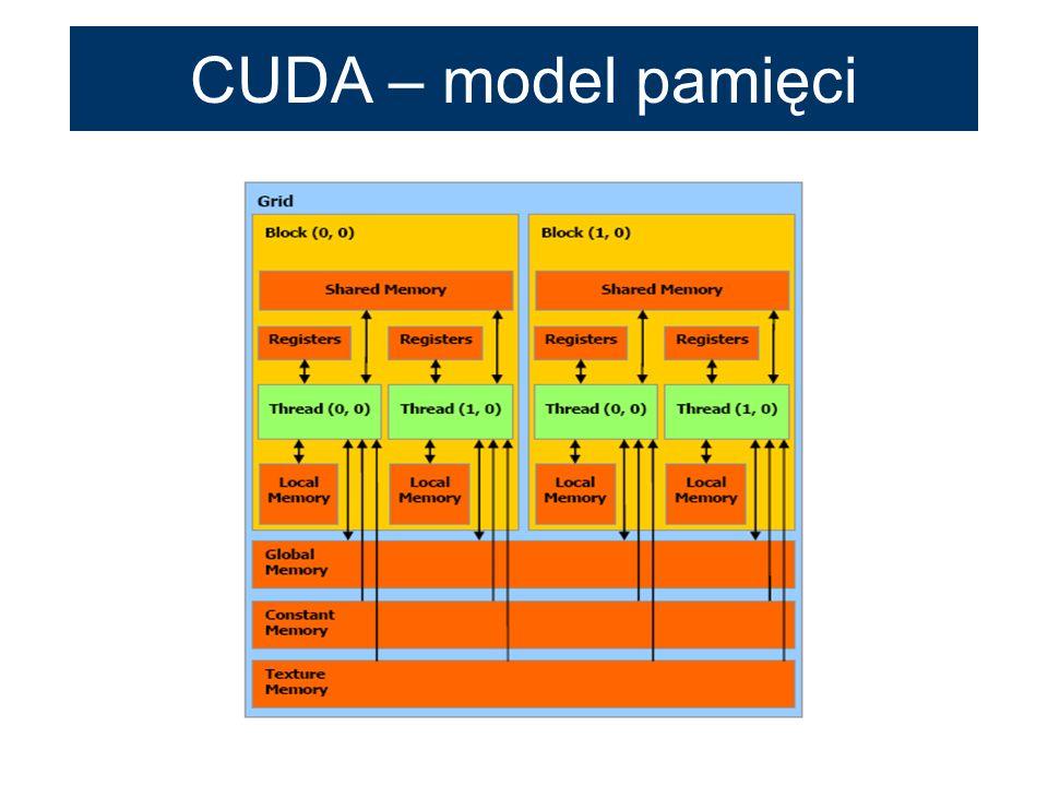 CUDA – model pamięci
