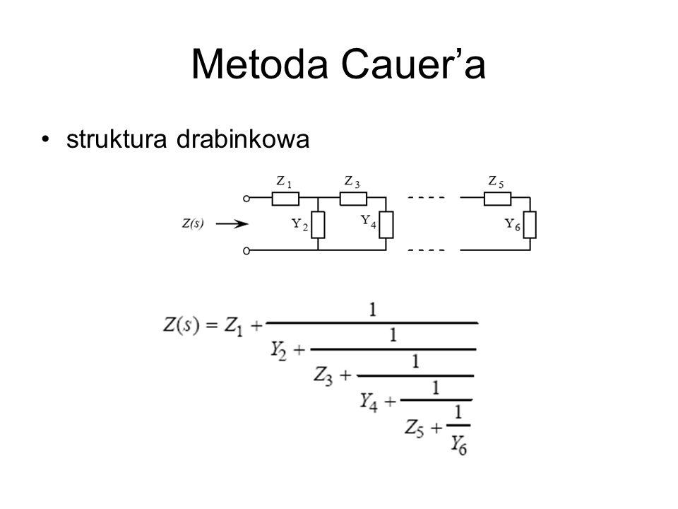 Metoda Cauer'a struktura drabinkowa