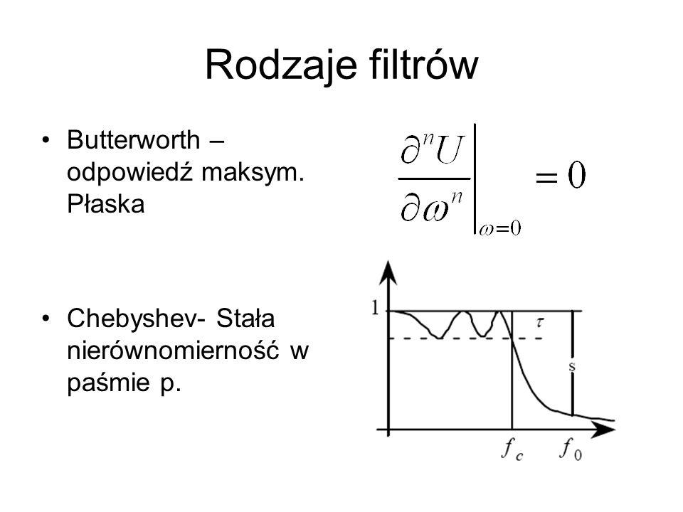 Rodzaje filtrów Butterworth – odpowiedź maksym. Płaska