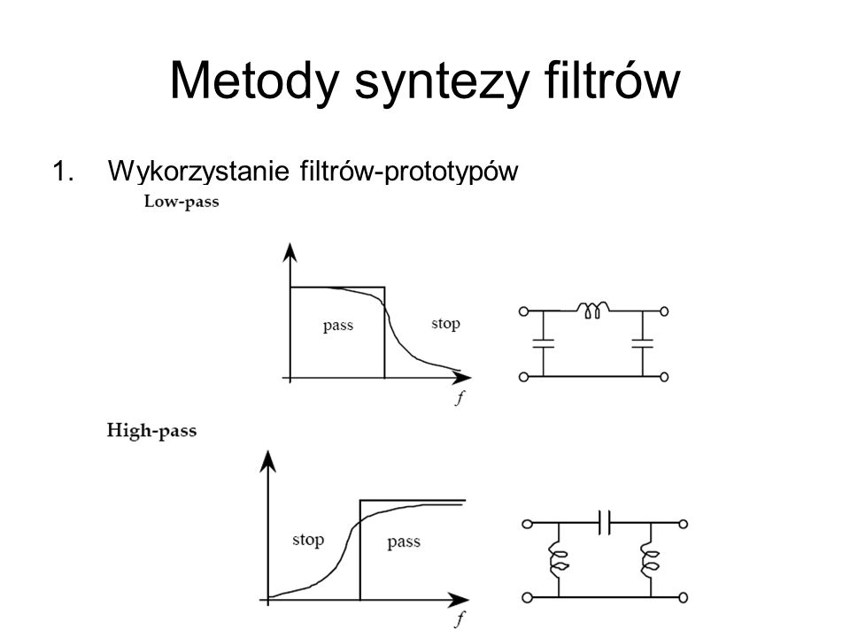 Metody syntezy filtrów
