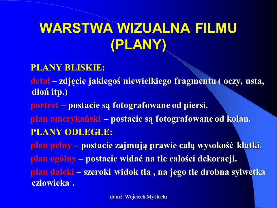 WARSTWA WIZUALNA FILMU (PLANY)