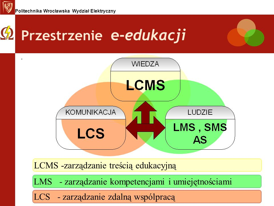 Przestrzenie e-edukacji