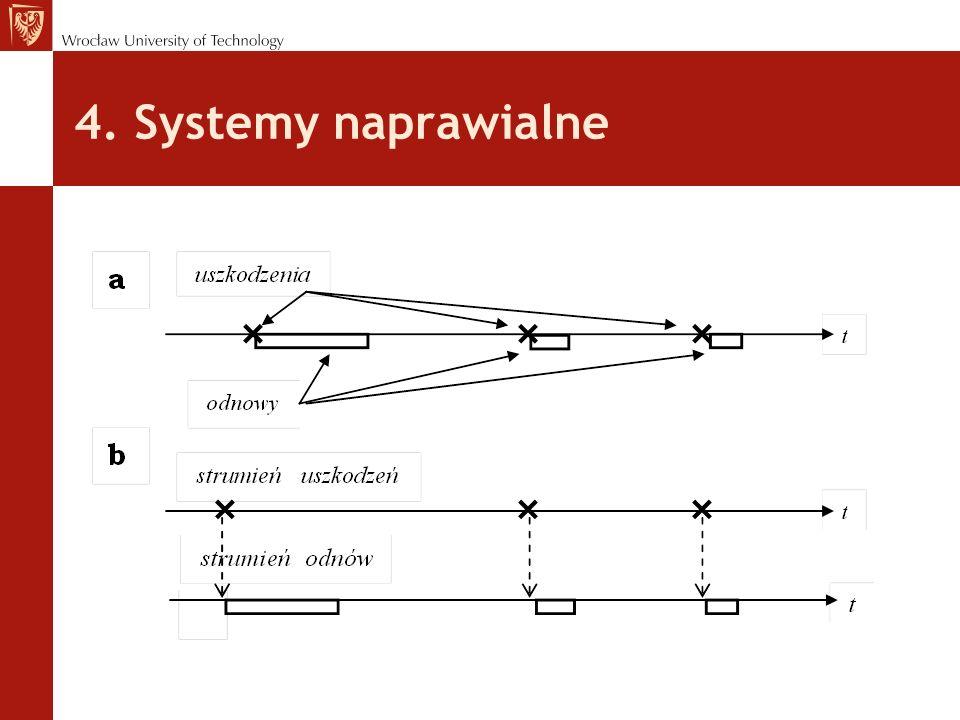 4. Systemy naprawialne