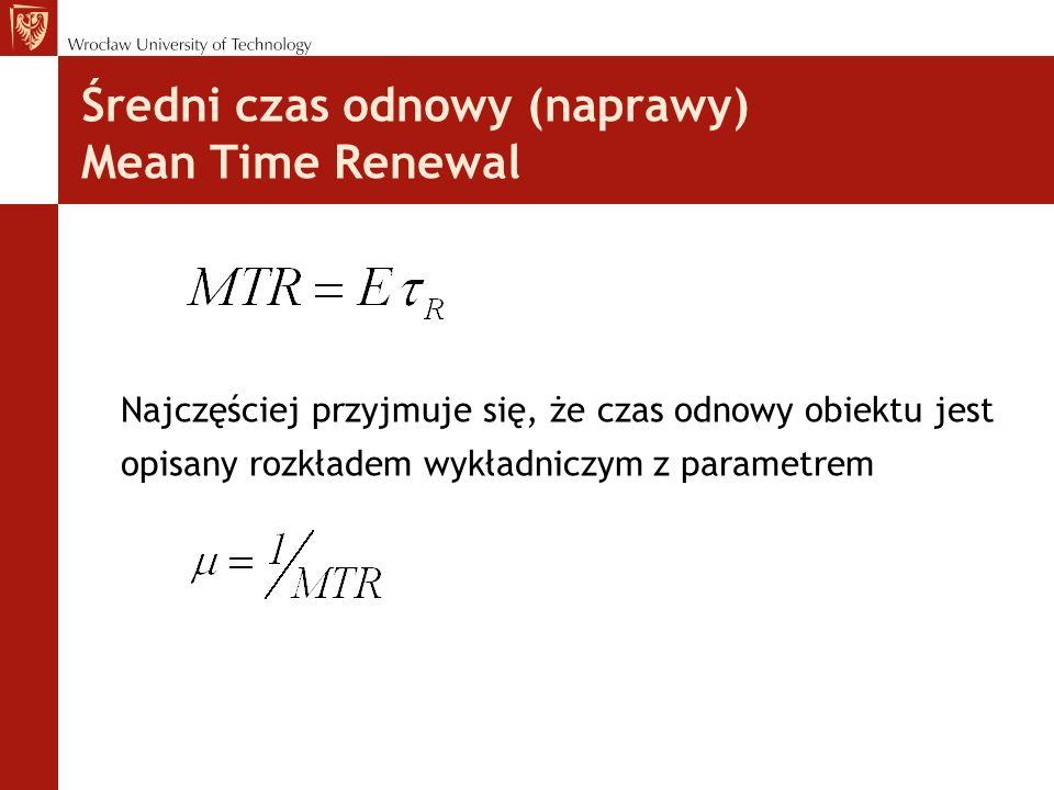 Średni czas odnowy (naprawy) Mean Time Renewal