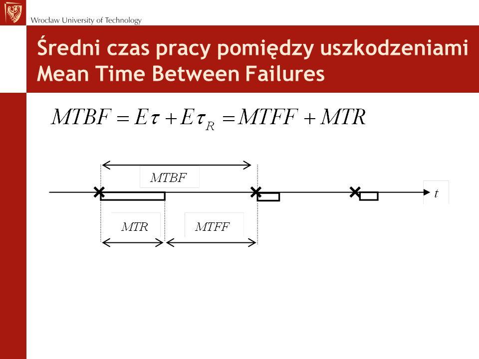 Średni czas pracy pomiędzy uszkodzeniami Mean Time Between Failures