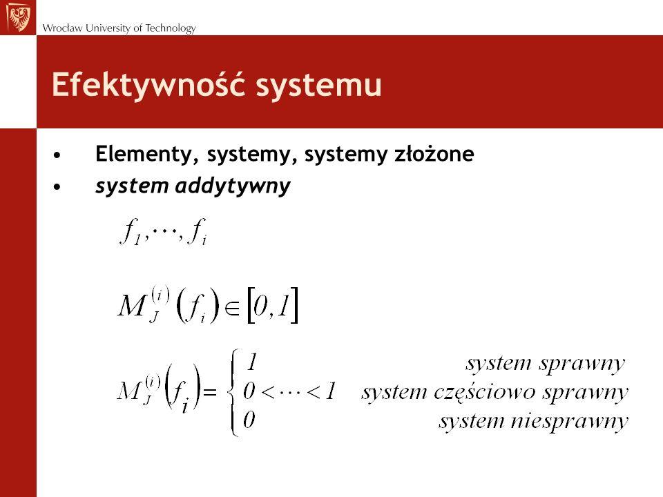 Efektywność systemu Elementy, systemy, systemy złożone