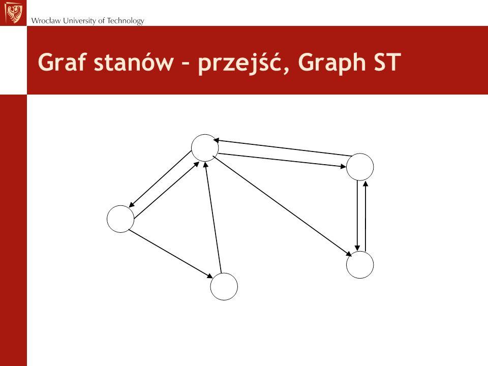 Graf stanów – przejść, Graph ST