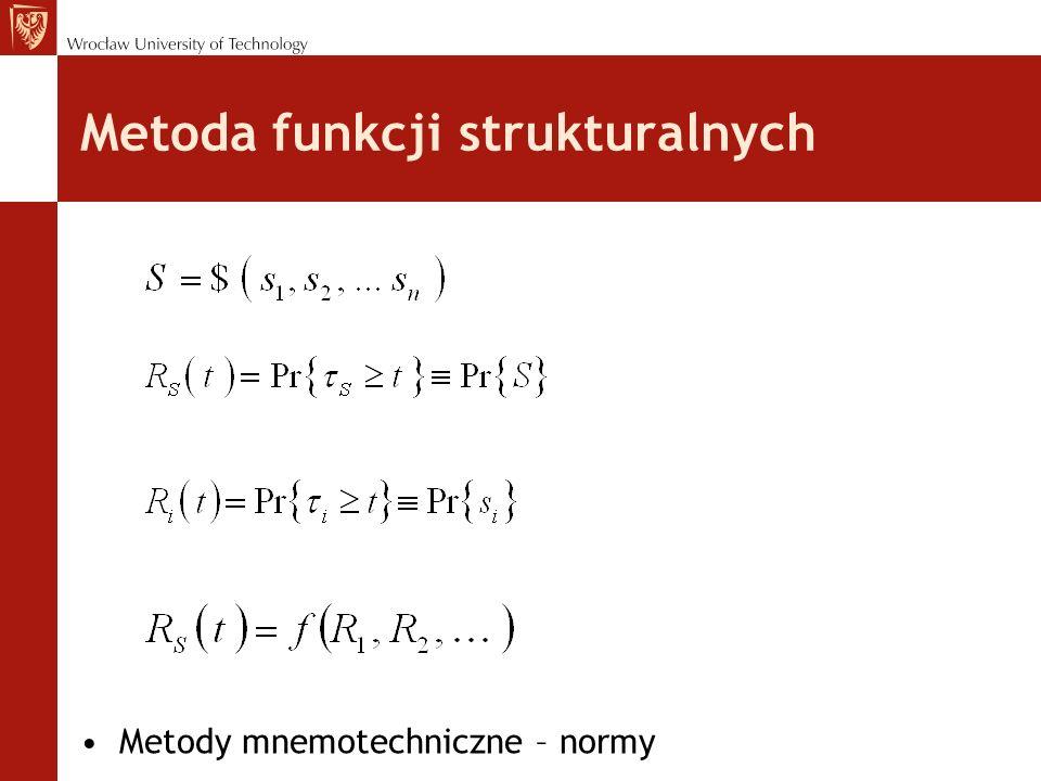 Metoda funkcji strukturalnych