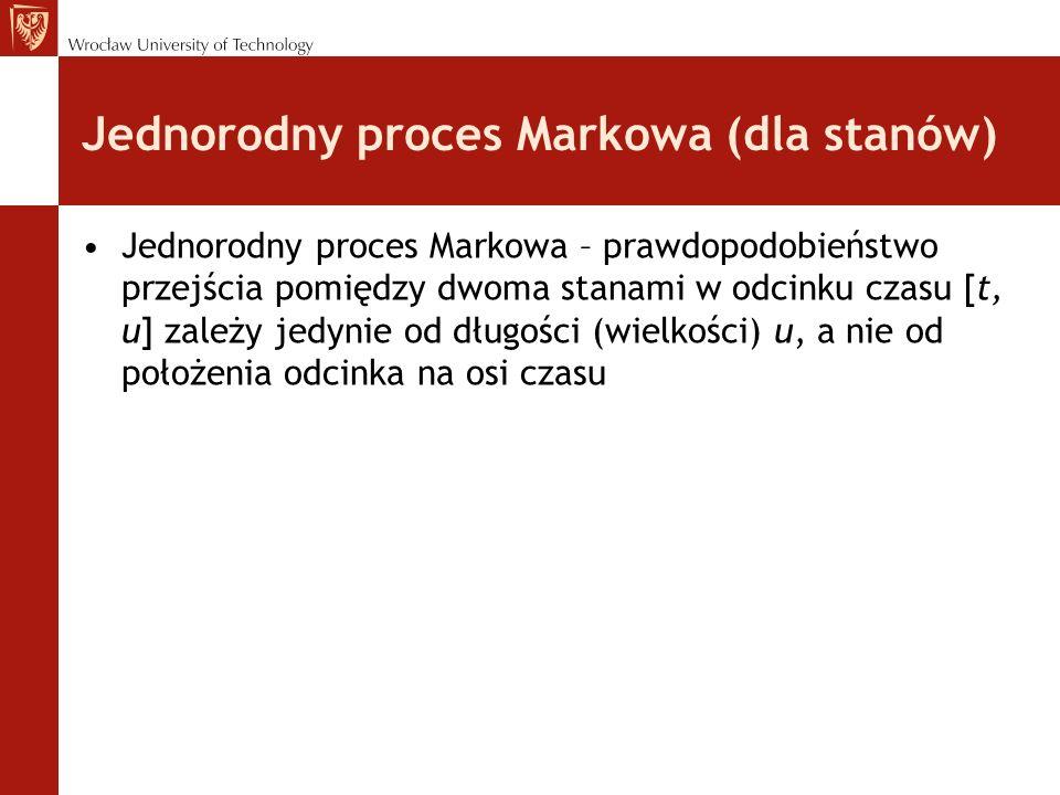 Jednorodny proces Markowa (dla stanów)