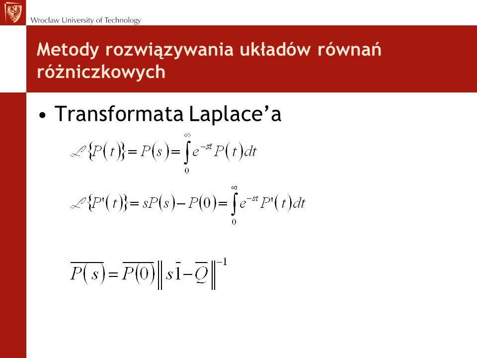 Metody rozwiązywania układów równań różniczkowych