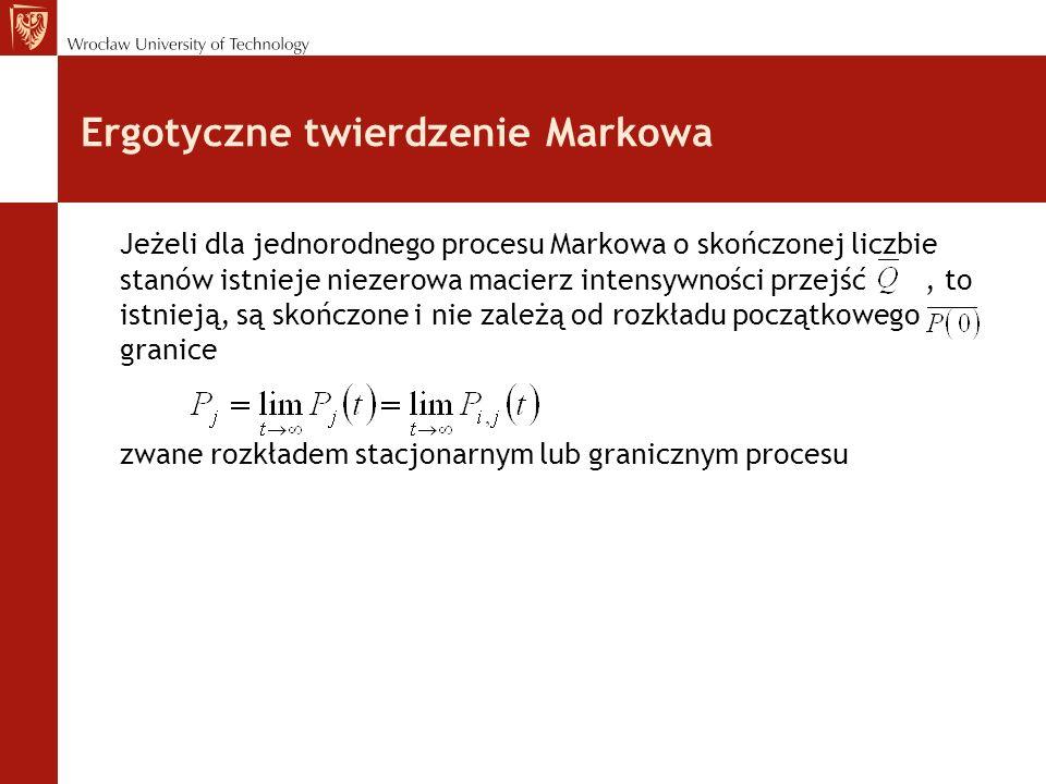 Ergotyczne twierdzenie Markowa
