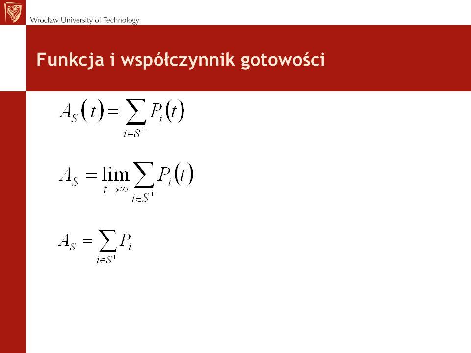 Funkcja i współczynnik gotowości