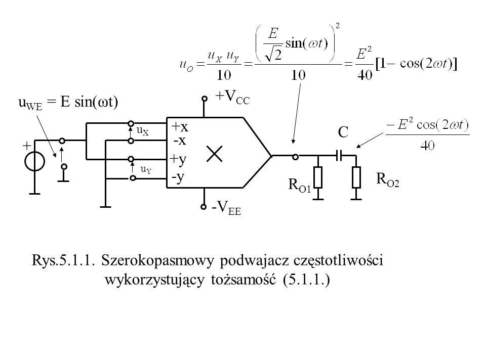 Rys.5.1.1. Szerokopasmowy podwajacz częstotliwości