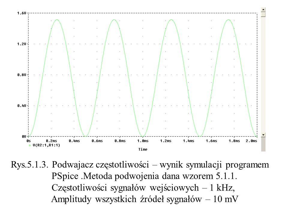 Rys.5.1.3. Podwajacz częstotliwości – wynik symulacji programem