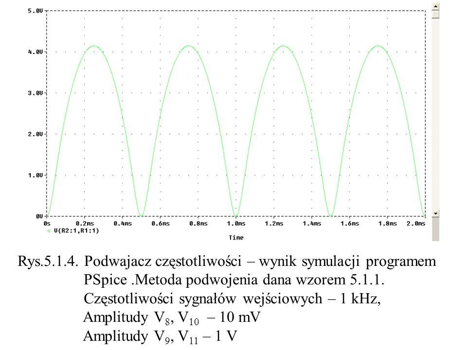 Rys.5.1.4. Podwajacz częstotliwości – wynik symulacji programem