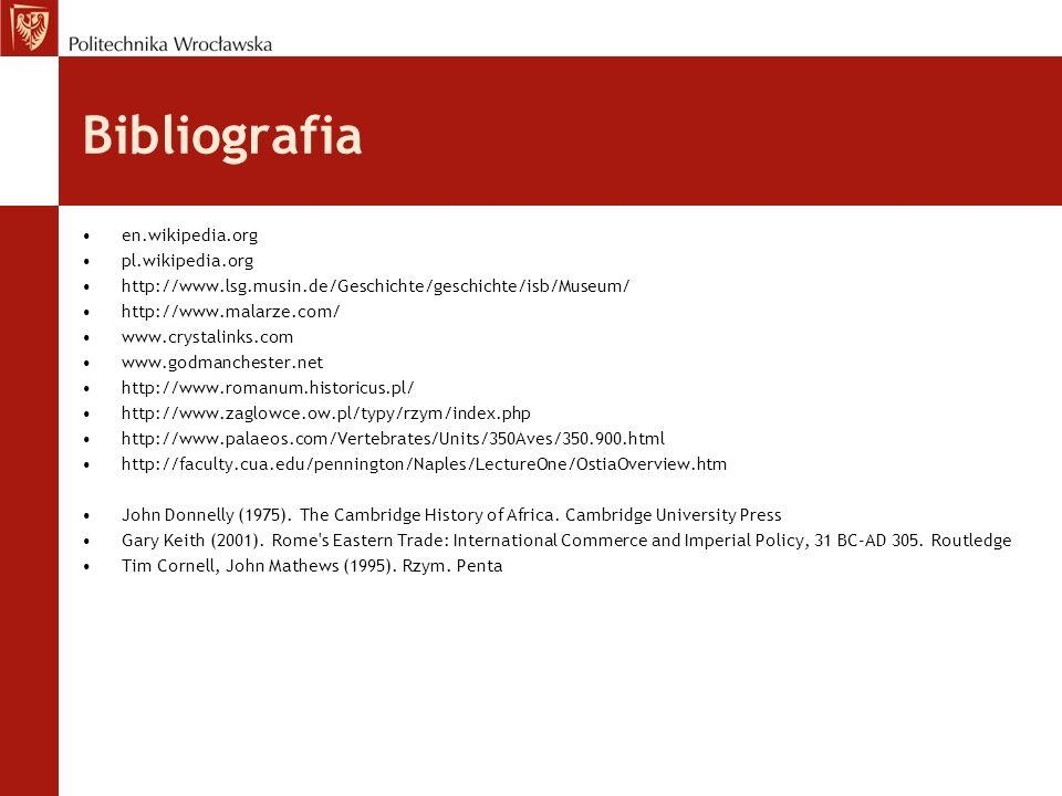 Bibliografia en.wikipedia.org pl.wikipedia.org