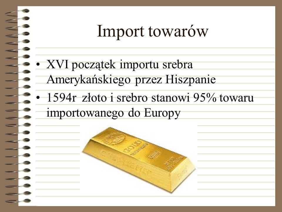 Import towarów XVI początek importu srebra Amerykańskiego przez Hiszpanie.