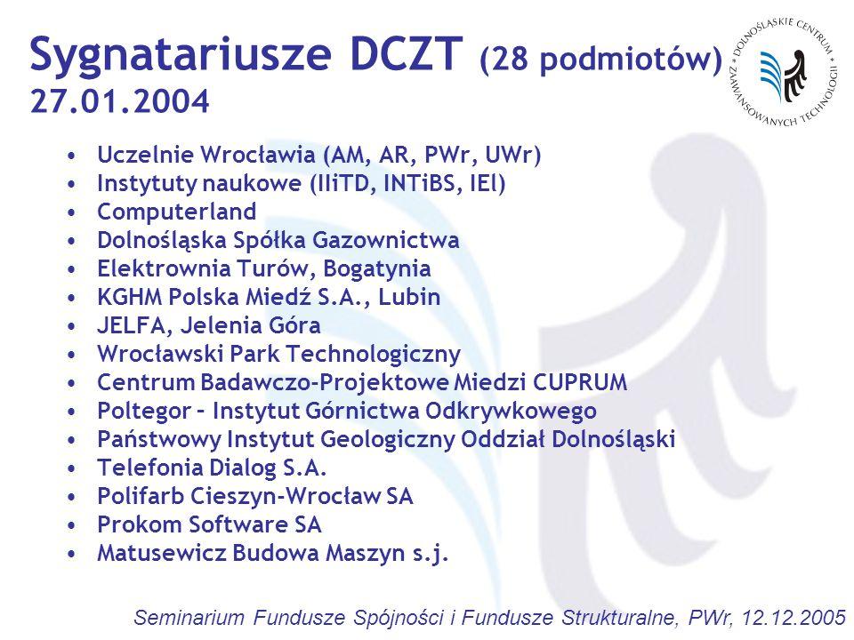Sygnatariusze DCZT (28 podmiotów) 27.01.2004