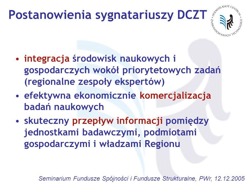 Postanowienia sygnatariuszy DCZT