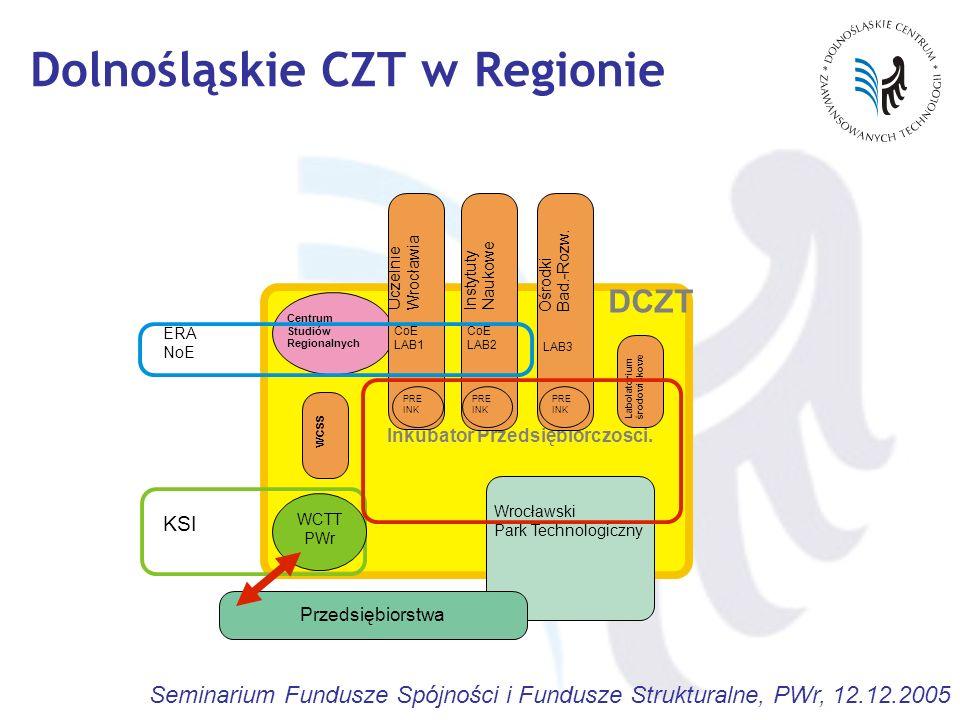 Dolnośląskie CZT w Regionie