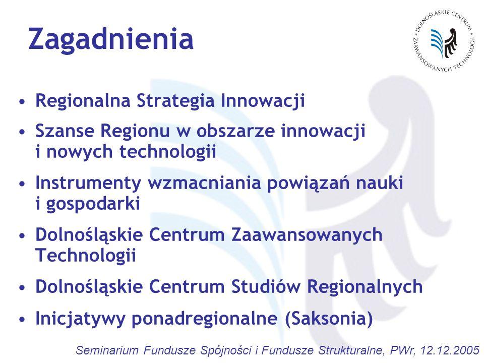 Zagadnienia Regionalna Strategia Innowacji