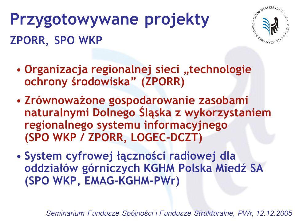 Przygotowywane projekty ZPORR, SPO WKP