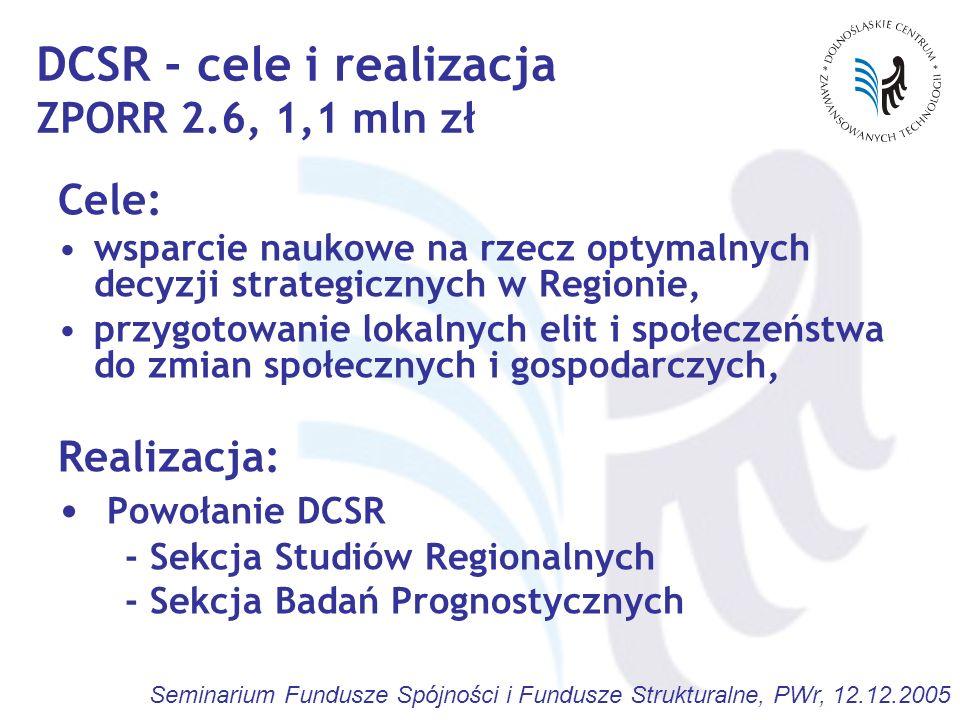 DCSR - cele i realizacja ZPORR 2.6, 1,1 mln zł