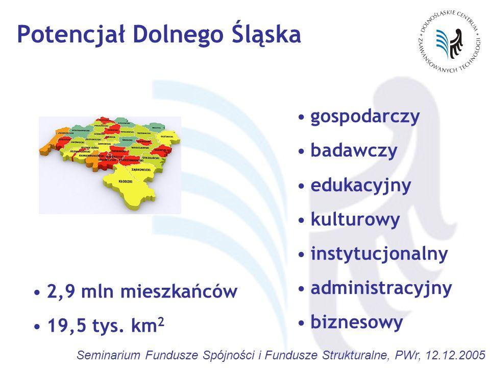 Potencjał Dolnego Śląska