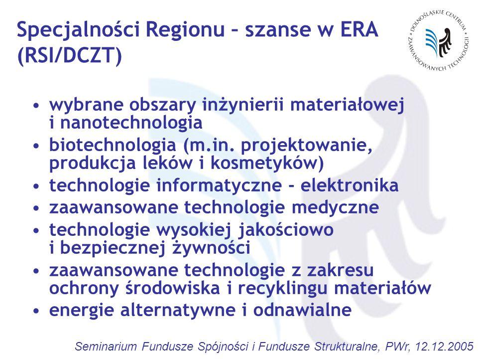 Specjalności Regionu – szanse w ERA (RSI/DCZT)
