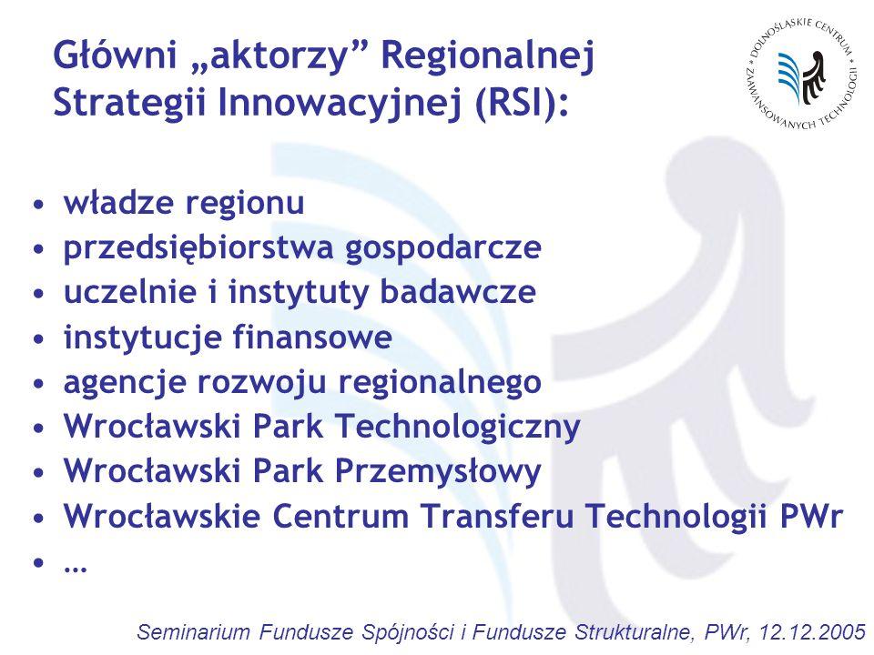 """Główni """"aktorzy Regionalnej Strategii Innowacyjnej (RSI):"""