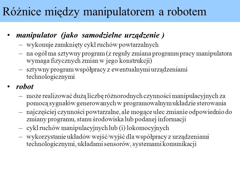 Różnice między manipulatorem a robotem