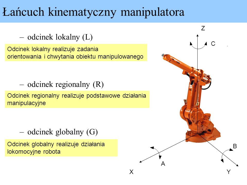 Łańcuch kinematyczny manipulatora