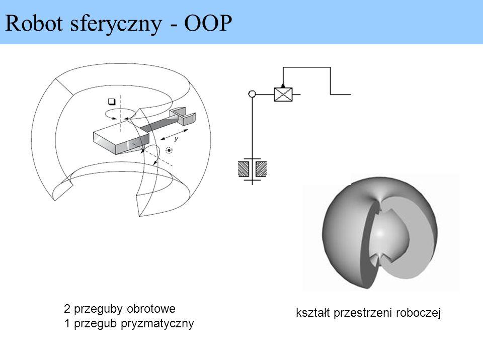 Robot sferyczny - OOP 2 przeguby obrotowe kształt przestrzeni roboczej