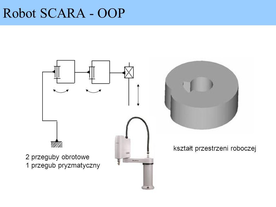 Robot SCARA - OOP kształt przestrzeni roboczej 2 przeguby obrotowe