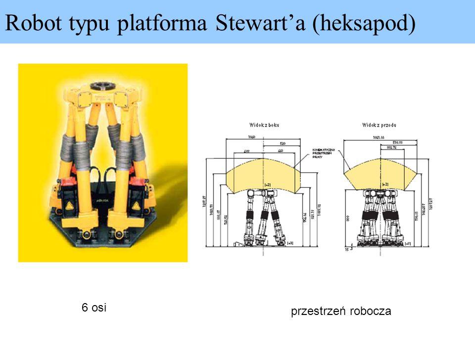 Robot typu platforma Stewart'a (heksapod)