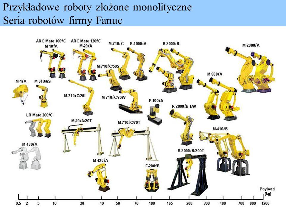 Przykładowe roboty złożone monolityczne Seria robotów firmy Fanuc