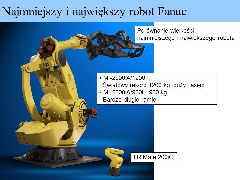 Najmniejszy i największy robot Fanuc